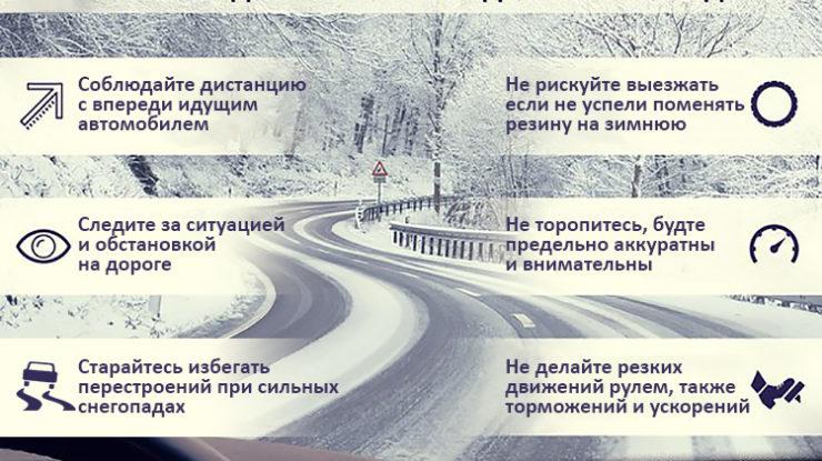 как вести себя на дороге зимой